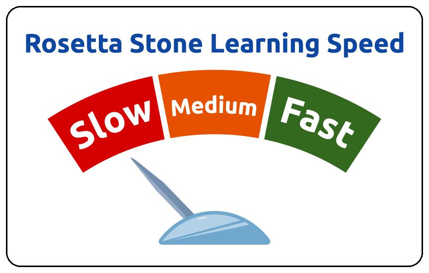 Language Learning rosetta-learning-speed